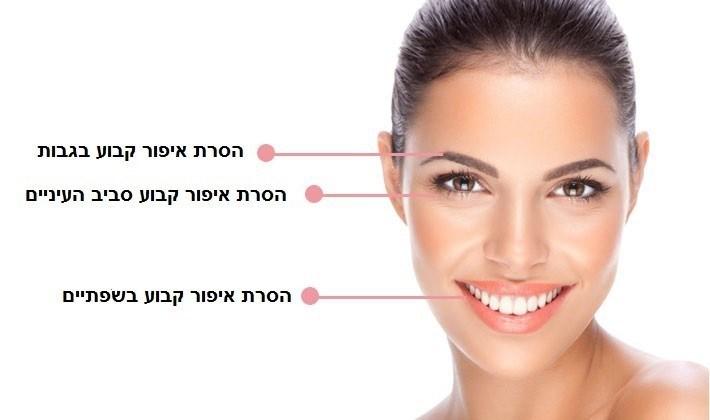 הסרת איפור קבוע בגבות בנתניה | מחיקת איפור קבוע בגבות בנתניה